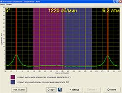 Мотор-Тестер МТ10К ДДинамическая компрессия