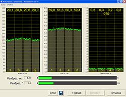 Мотор-Тестер МТ10К Проверка угловых параметров УЗСК
